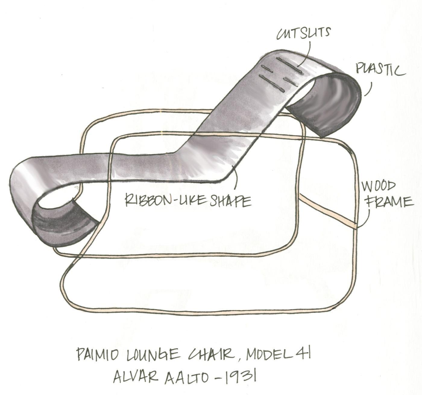 Alvar Aalto Paimio Chair Skimbaco Lifestyle Online