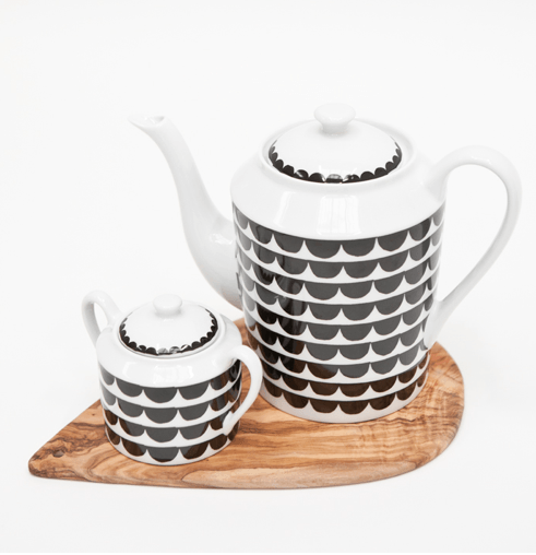 Elisabeth Dunker from blog and shop Fine Little Day and collaborator Anna Backlund recently released a look at their new porcelain line for Rym.