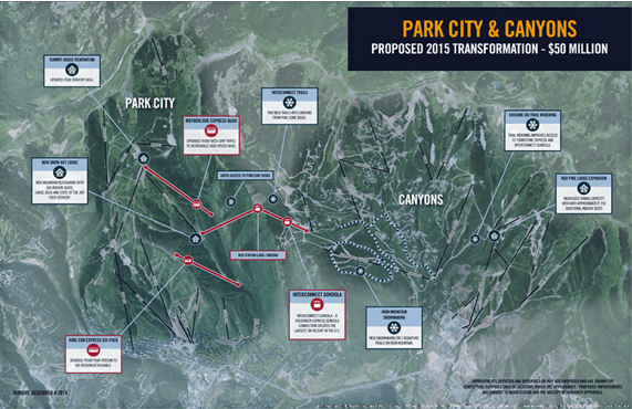 Park City and Canyons will be connected in 2015 creating the largest resort in the United States.